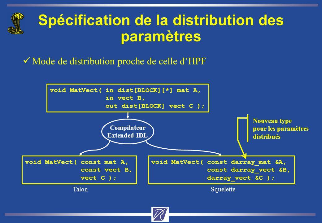 Spécification de la distribution des paramètres