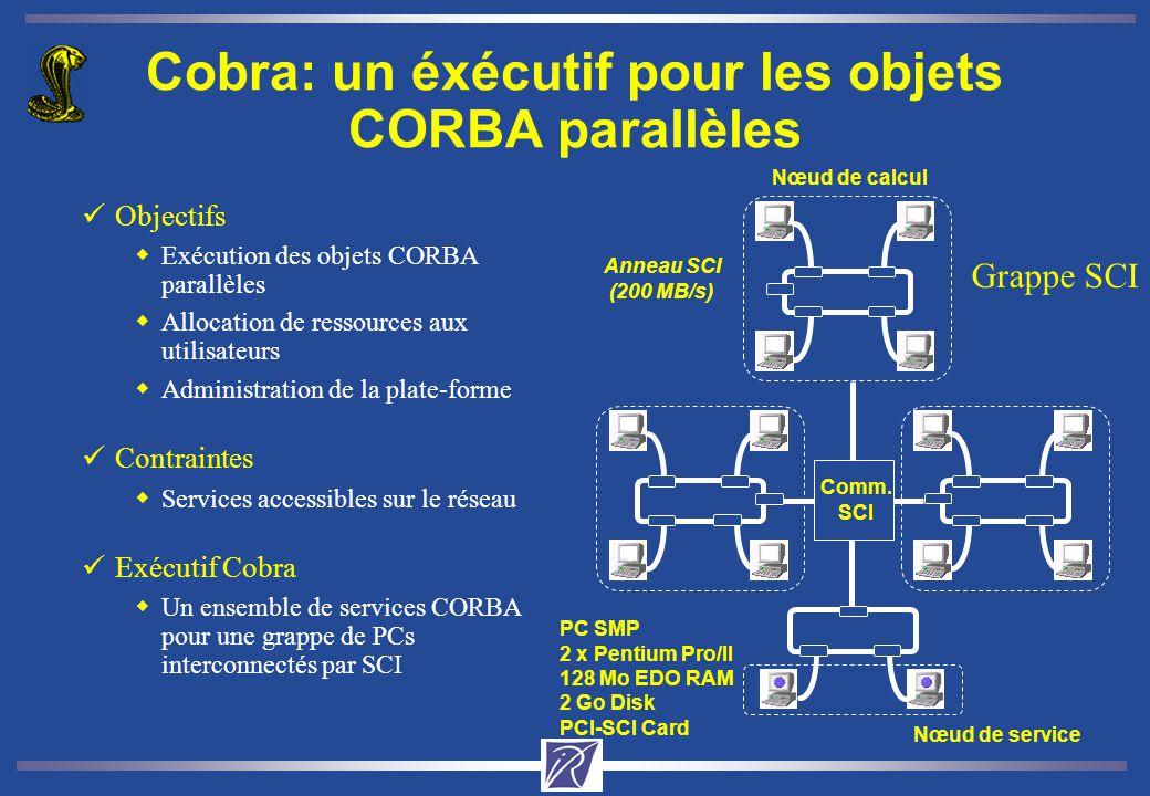 Cobra: un éxécutif pour les objets CORBA parallèles