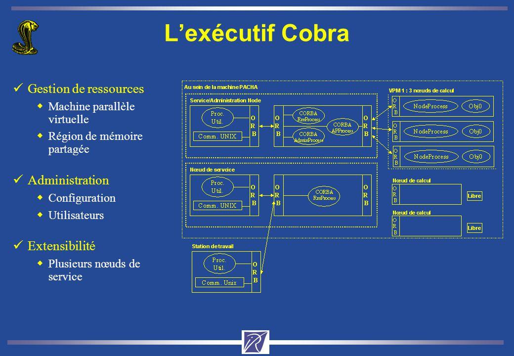 L'exécutif Cobra Gestion de ressources Administration Extensibilité