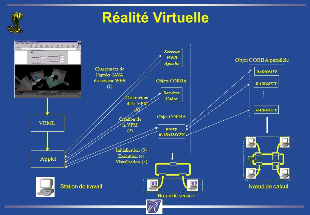 Réalité Virtuelle ... Objet CORBA parallèle VRML Applet