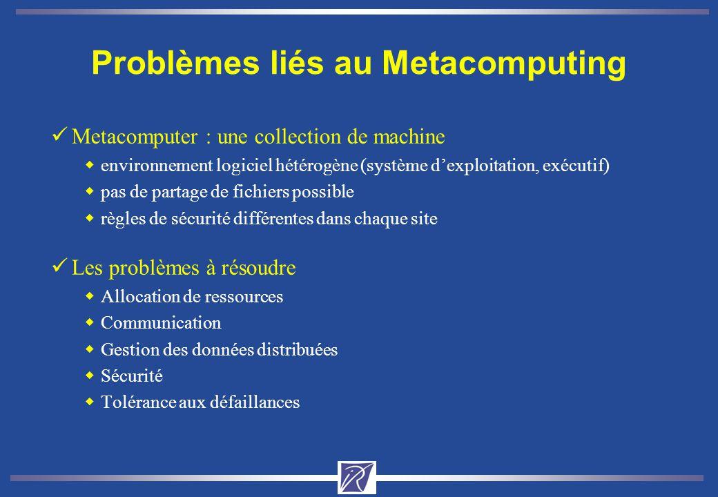 Problèmes liés au Metacomputing