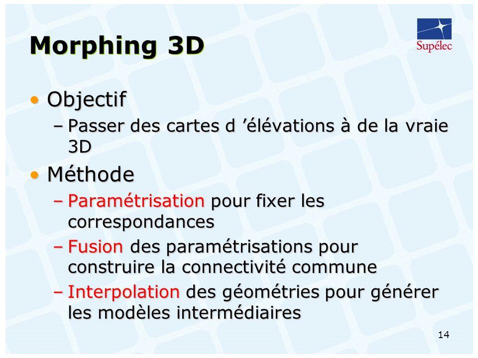 Morphing 3D Objectif Méthode