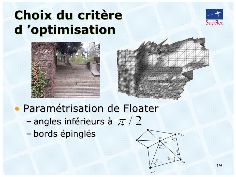 Choix du critère d 'optimisation