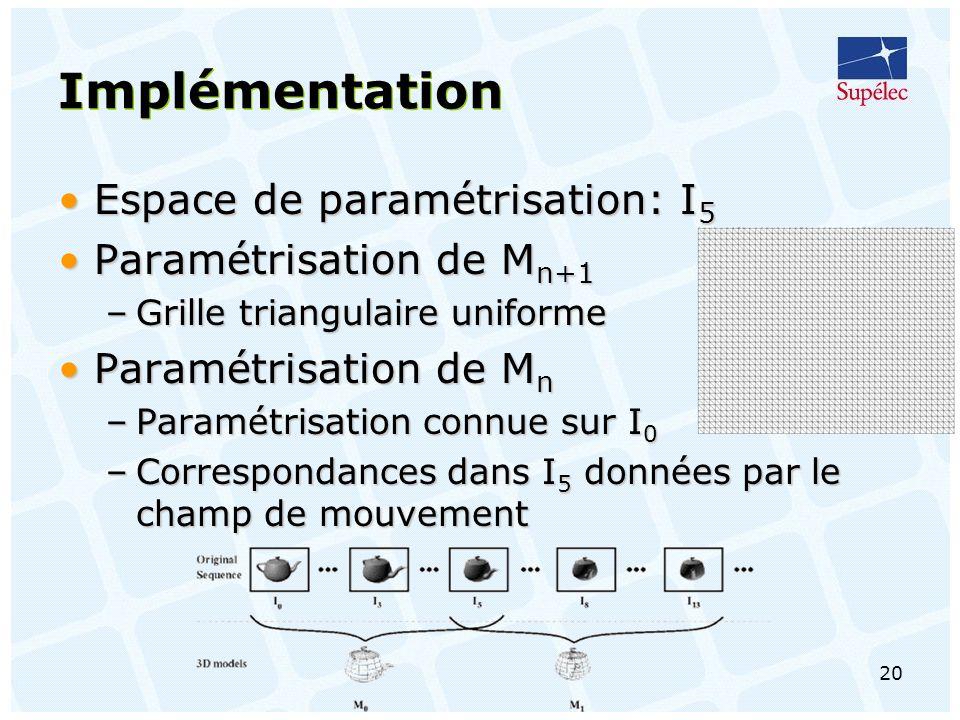 Implémentation Espace de paramétrisation: I5 Paramétrisation de Mn+1