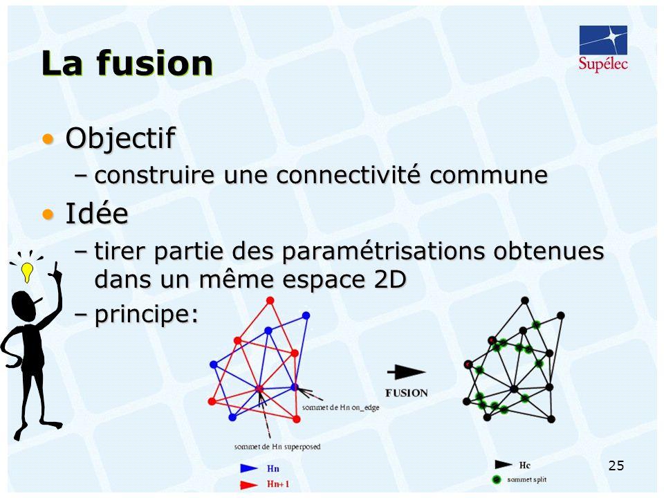 La fusion Objectif Idée construire une connectivité commune