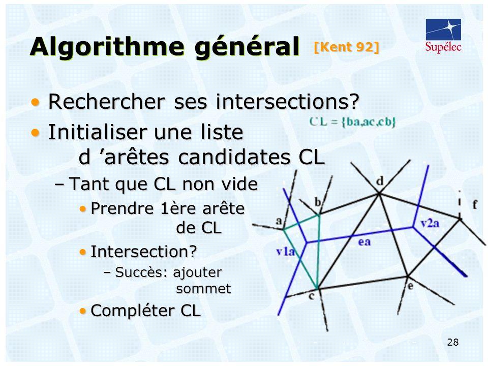 Algorithme général Rechercher ses intersections