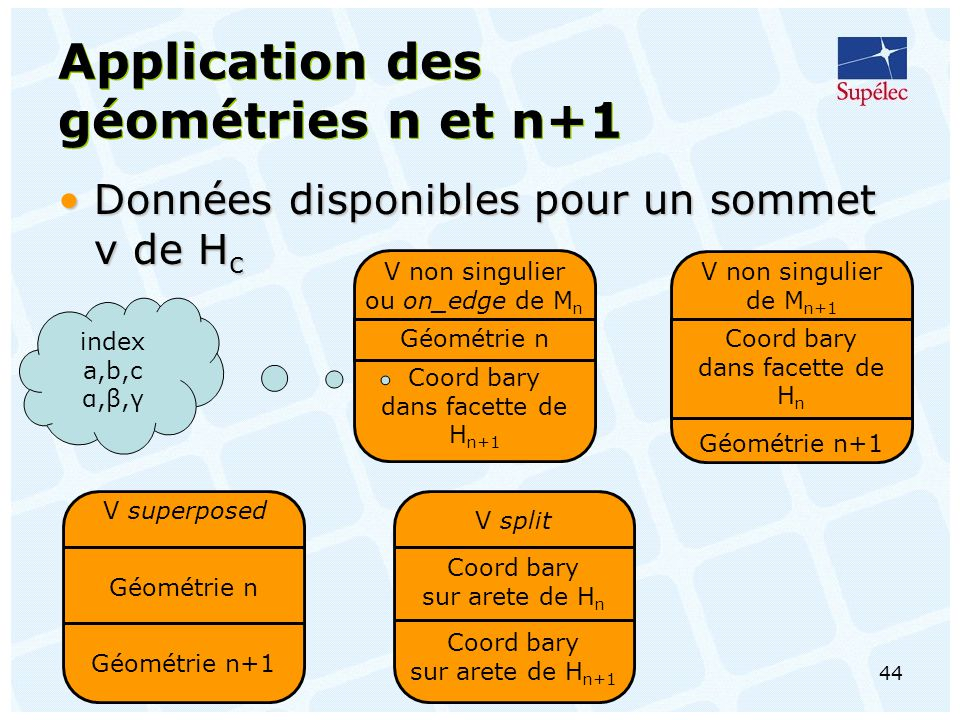 Application des géométries n et n+1