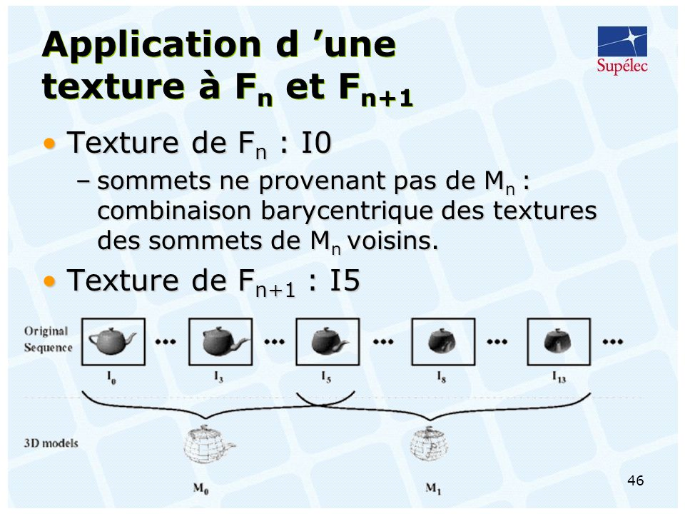 Application d 'une texture à Fn et Fn+1