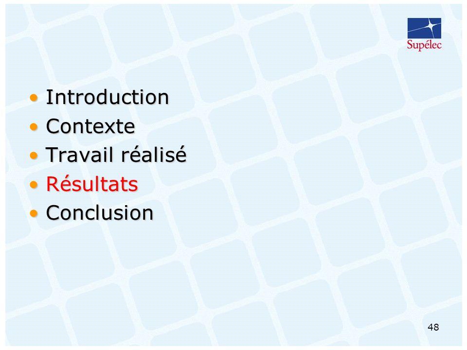 Introduction Contexte Travail réalisé Résultats Conclusion