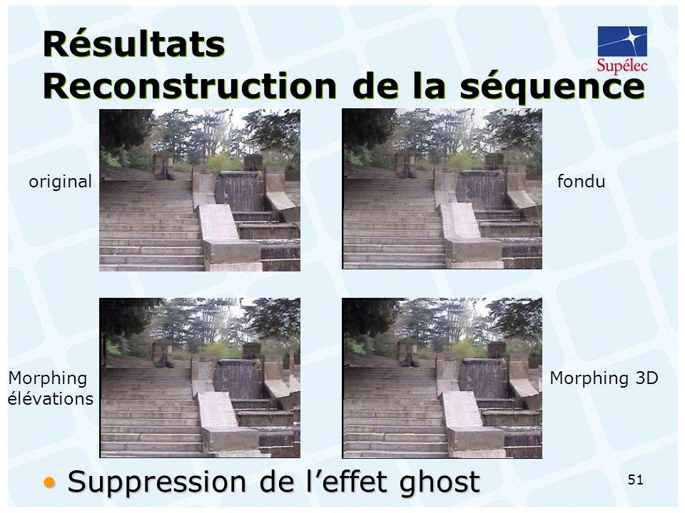 Résultats Reconstruction de la séquence