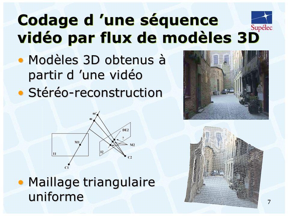 Codage d 'une séquence vidéo par flux de modèles 3D