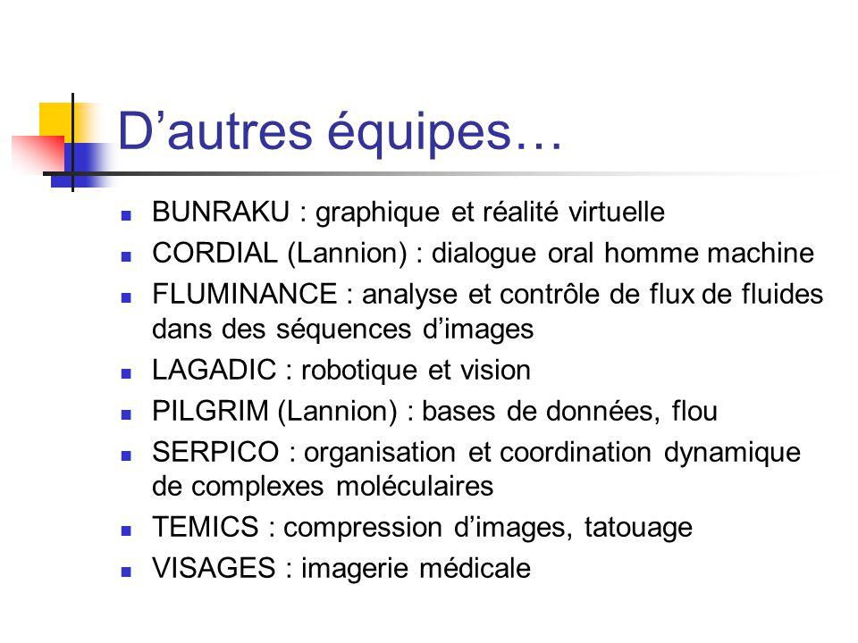 D'autres équipes… BUNRAKU : graphique et réalité virtuelle
