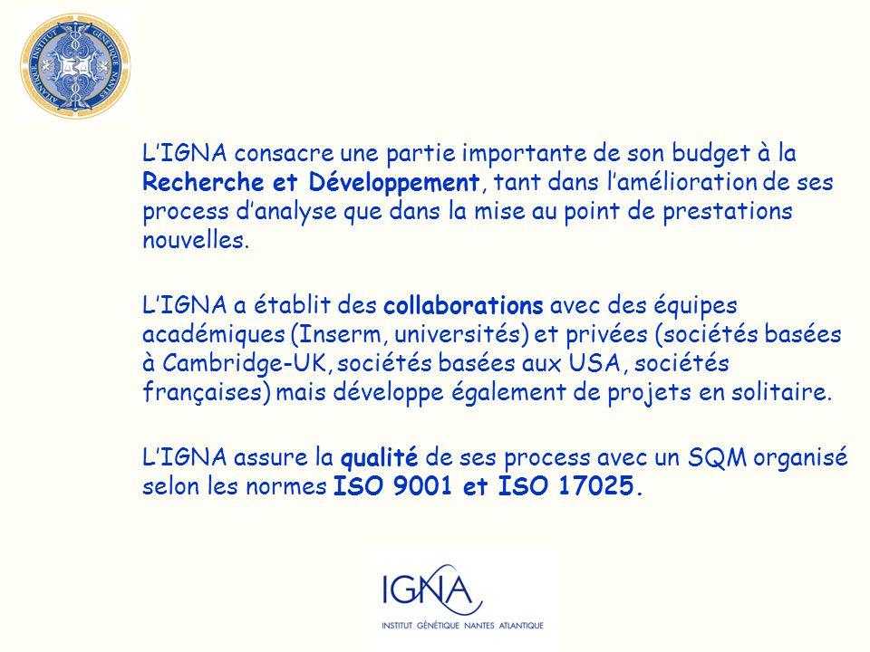 L'IGNA consacre une partie importante de son budget à la Recherche et Développement, tant dans l'amélioration de ses process d'analyse que dans la mise au point de prestations nouvelles.