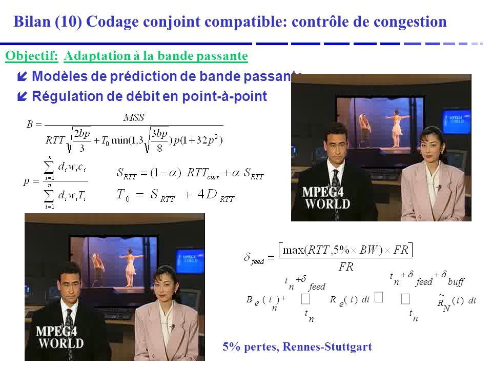 Bilan (10) Codage conjoint compatible: contrôle de congestion