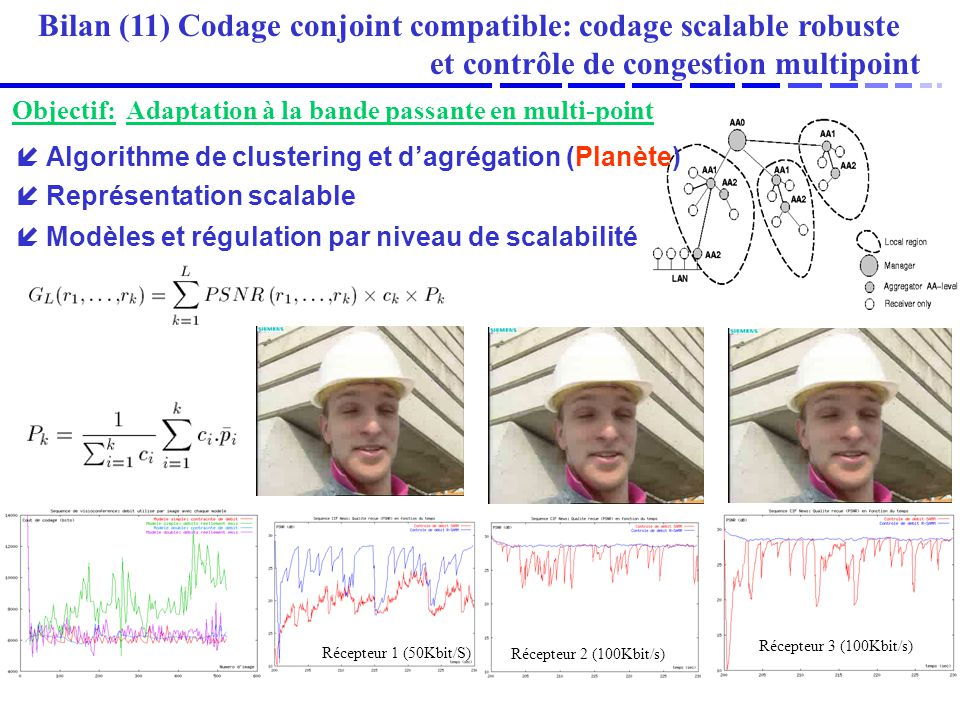 Bilan (11) Codage conjoint compatible: codage scalable robuste