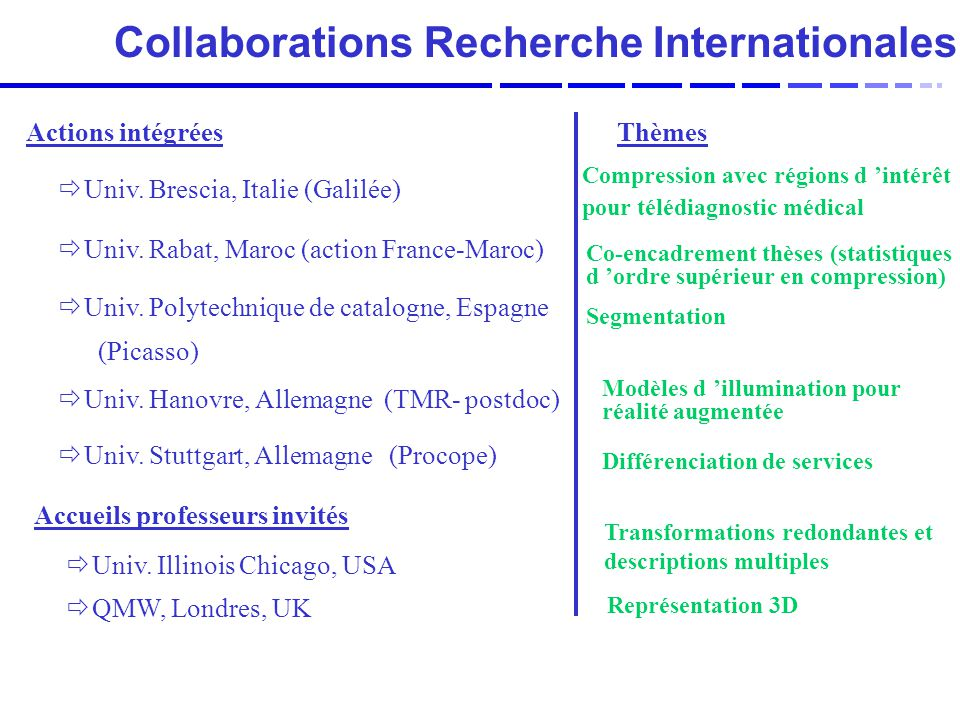 Collaborations Recherche Internationales