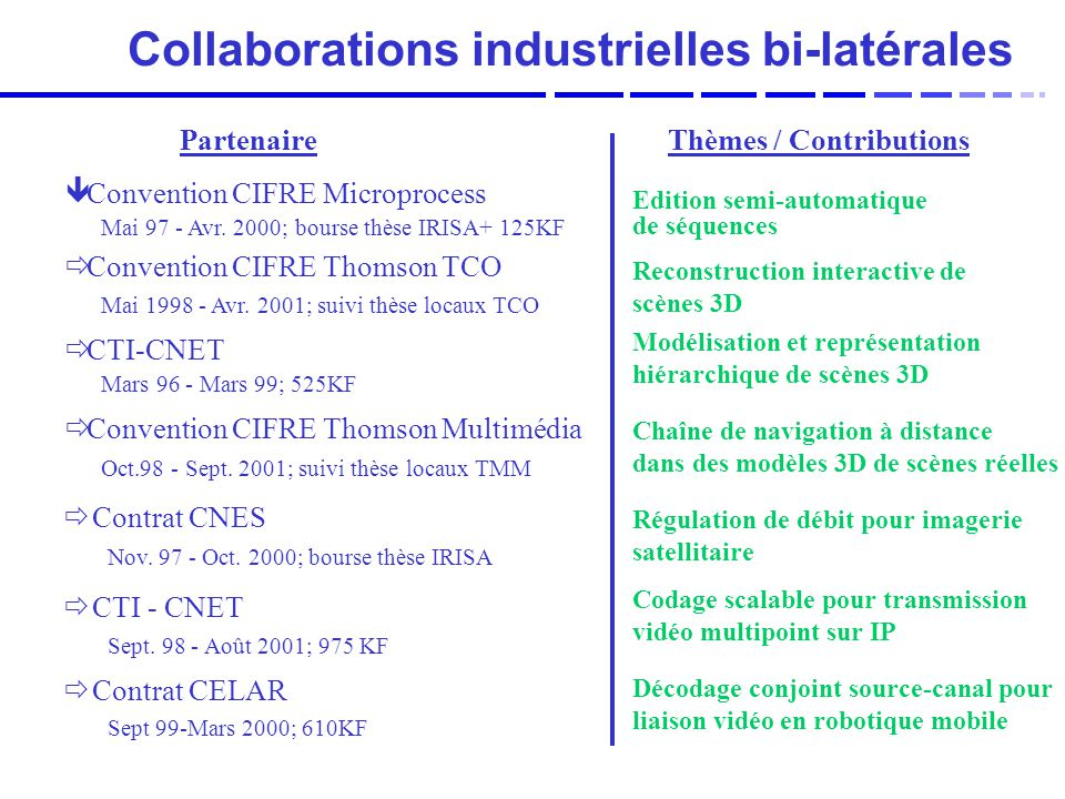 Collaborations industrielles bi-latérales