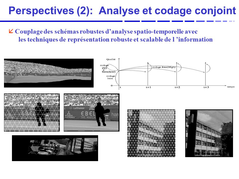 Perspectives (2): Analyse et codage conjoint
