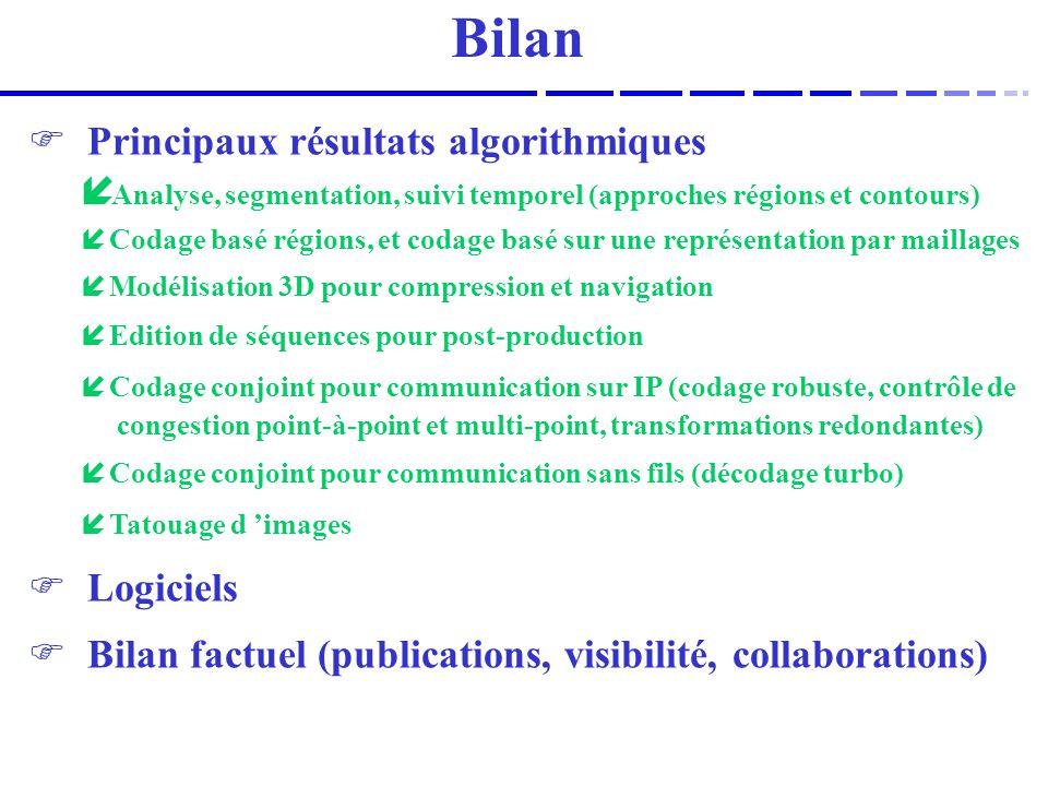 Bilan Principaux résultats algorithmiques