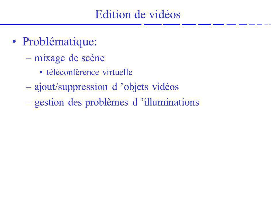 Edition de vidéos Problématique: mixage de scène