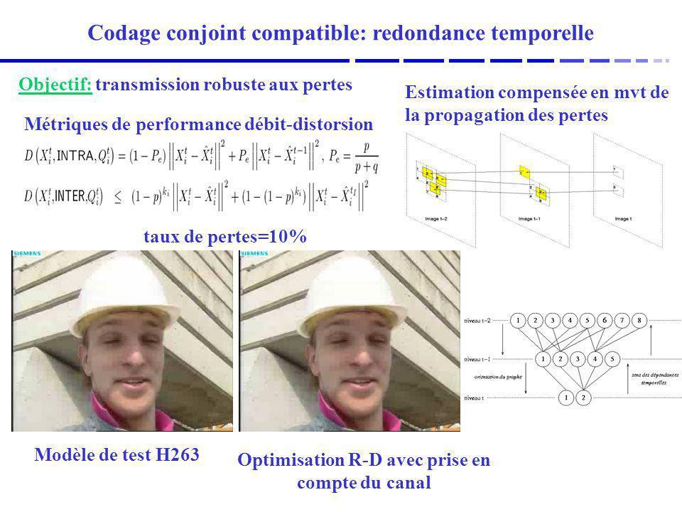 Codage conjoint compatible: redondance temporelle