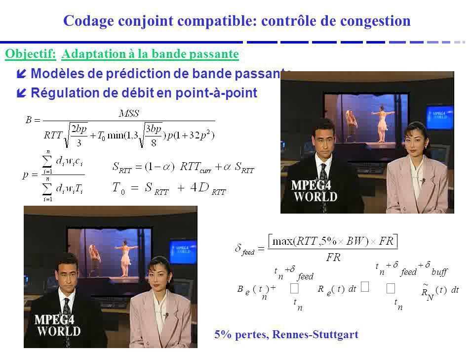 Codage conjoint compatible: contrôle de congestion