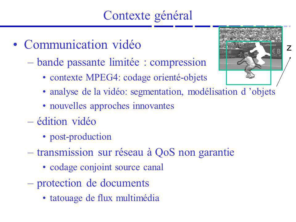 Contexte général Communication vidéo