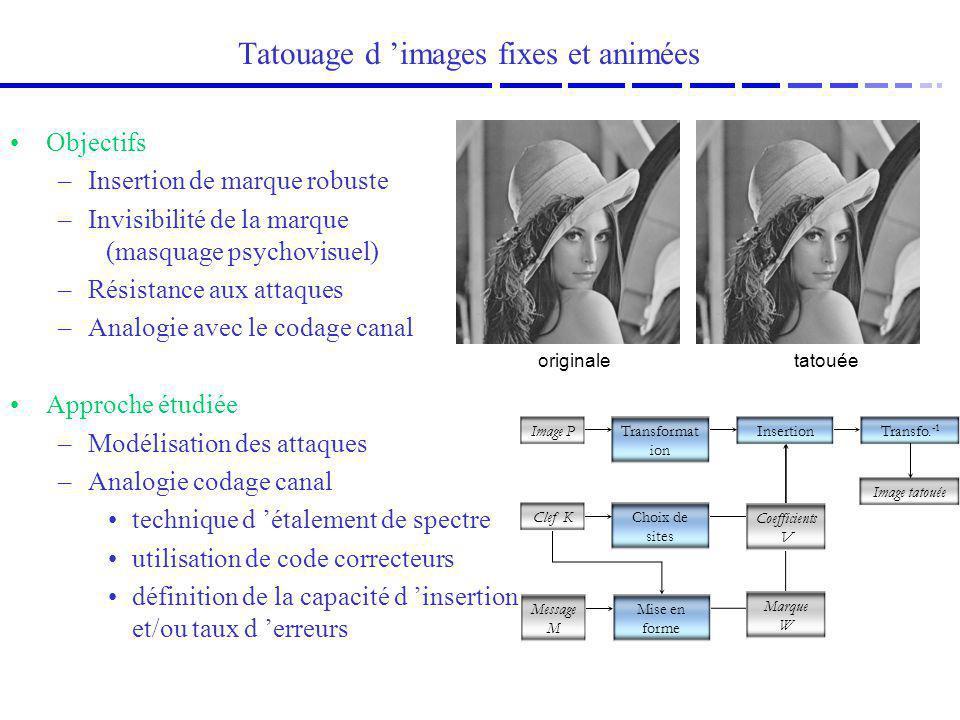 Tatouage d 'images fixes et animées