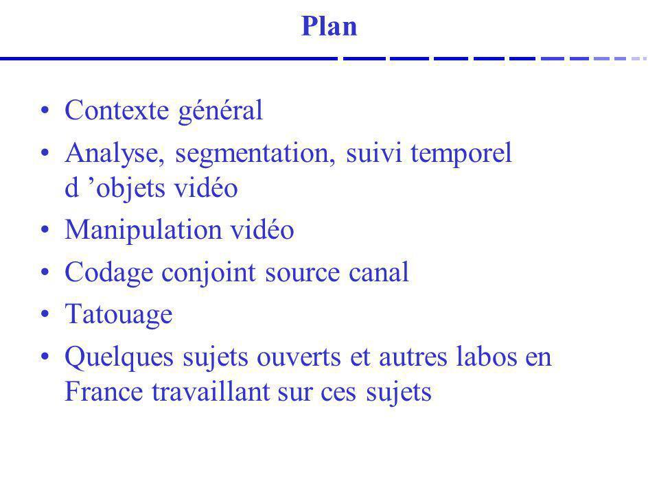 Plan Contexte général. Analyse, segmentation, suivi temporel d 'objets vidéo. Manipulation vidéo.