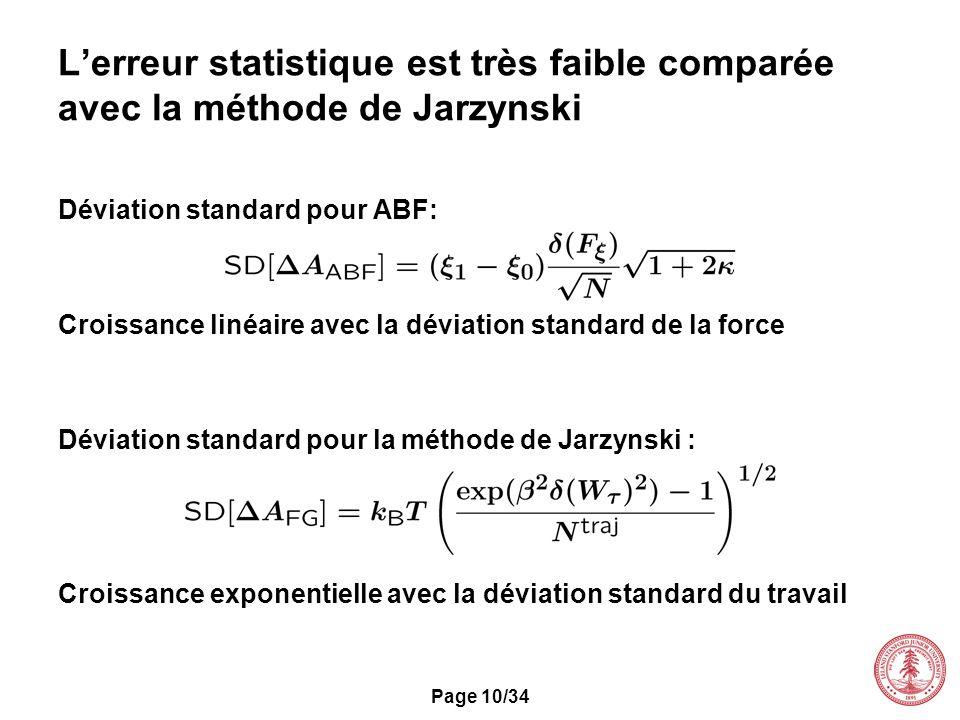 L'erreur statistique est très faible comparée avec la méthode de Jarzynski