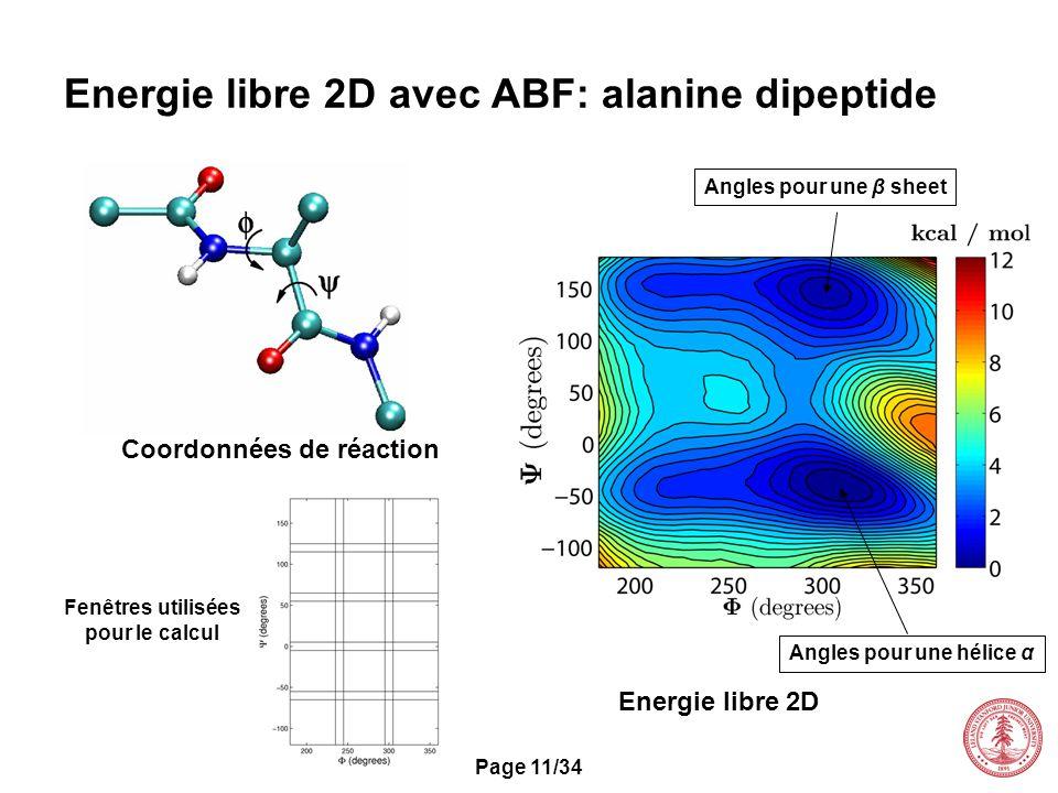 Energie libre 2D avec ABF: alanine dipeptide