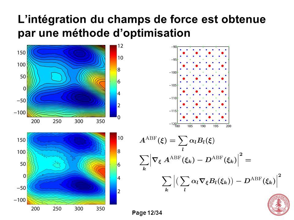 L'intégration du champs de force est obtenue par une méthode d'optimisation