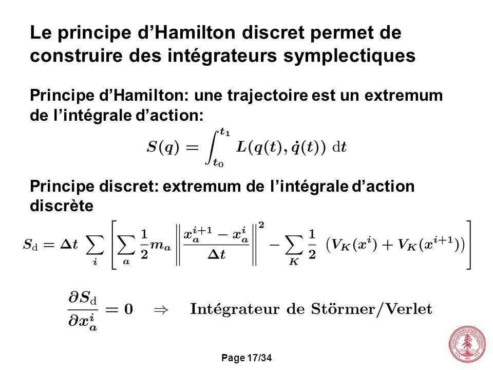 Le principe d'Hamilton discret permet de construire des intégrateurs symplectiques