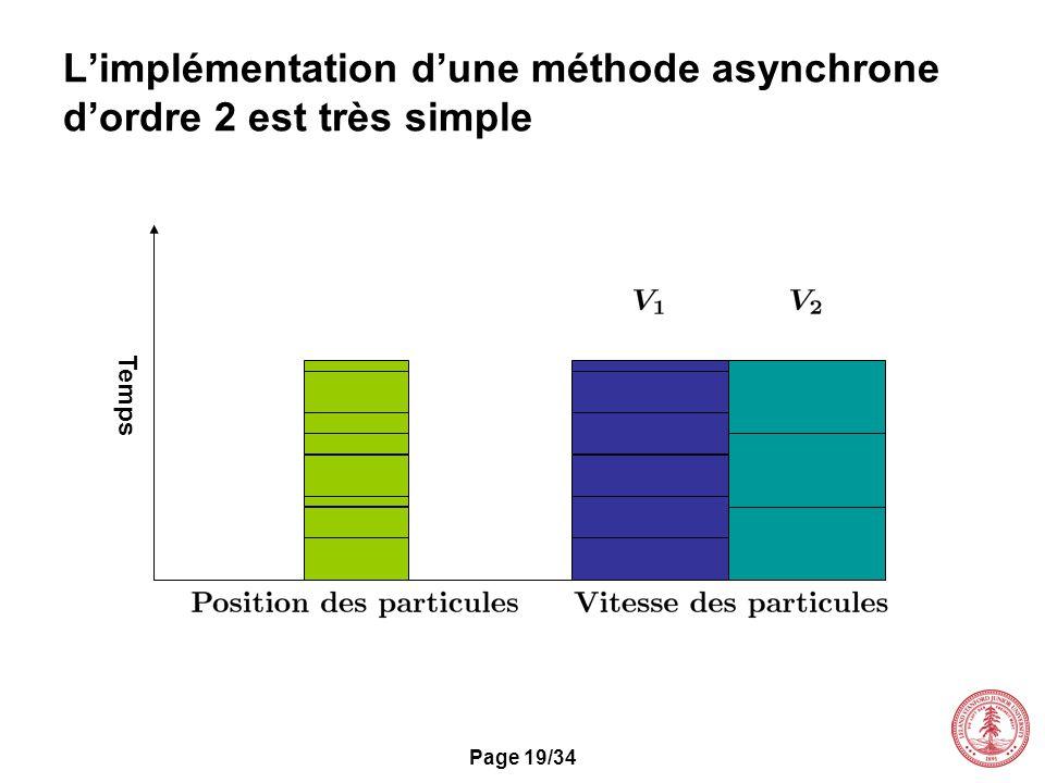 L'implémentation d'une méthode asynchrone d'ordre 2 est très simple