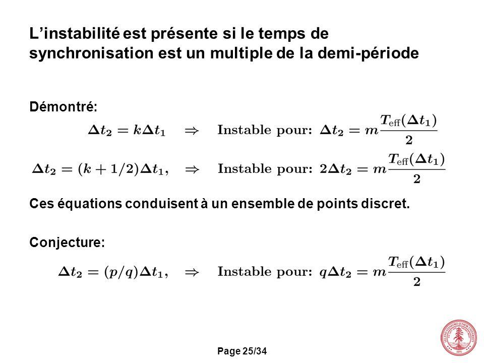 L'instabilité est présente si le temps de synchronisation est un multiple de la demi-période