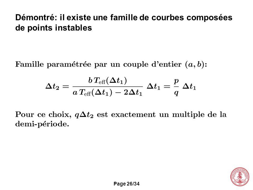Démontré: il existe une famille de courbes composées de points instables