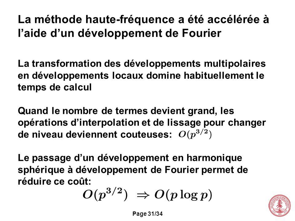La méthode haute-fréquence a été accélérée à l'aide d'un développement de Fourier