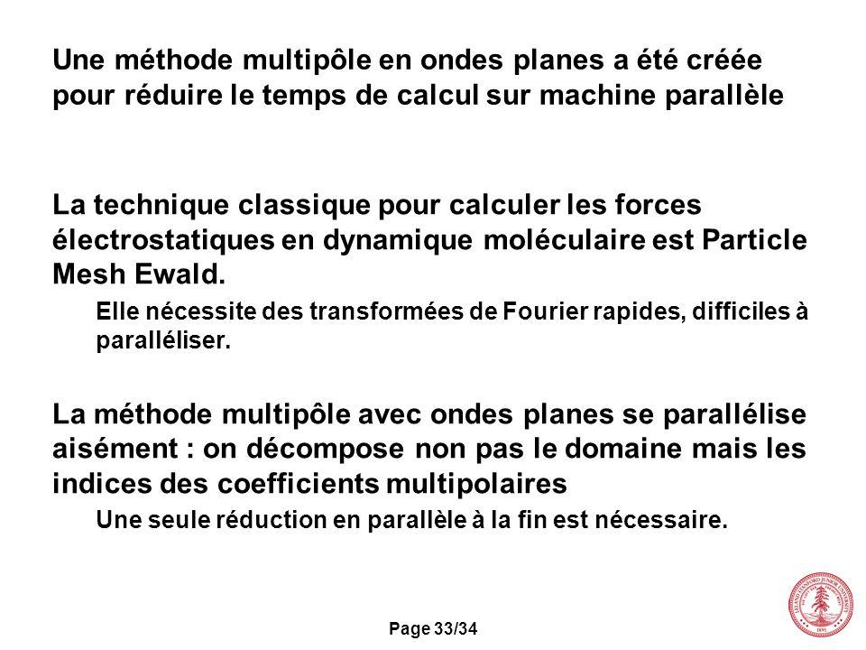 Une méthode multipôle en ondes planes a été créée pour réduire le temps de calcul sur machine parallèle
