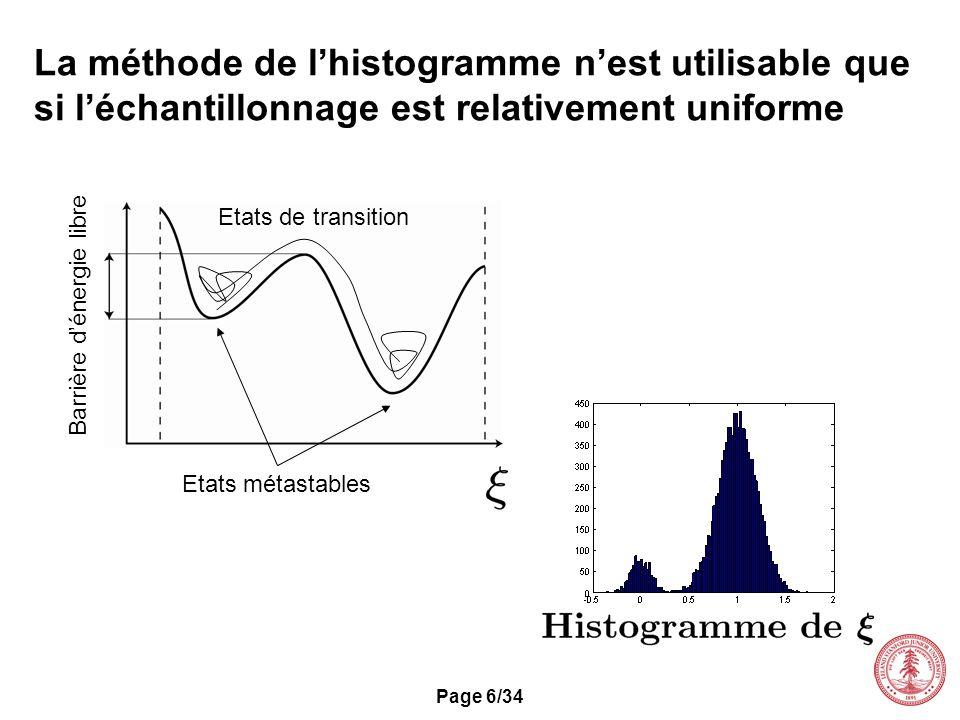 La méthode de l'histogramme n'est utilisable que si l'échantillonnage est relativement uniforme