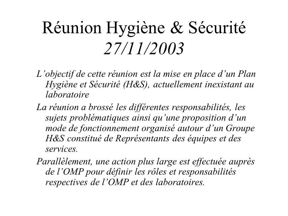 Réunion Hygiène & Sécurité 27/11/2003