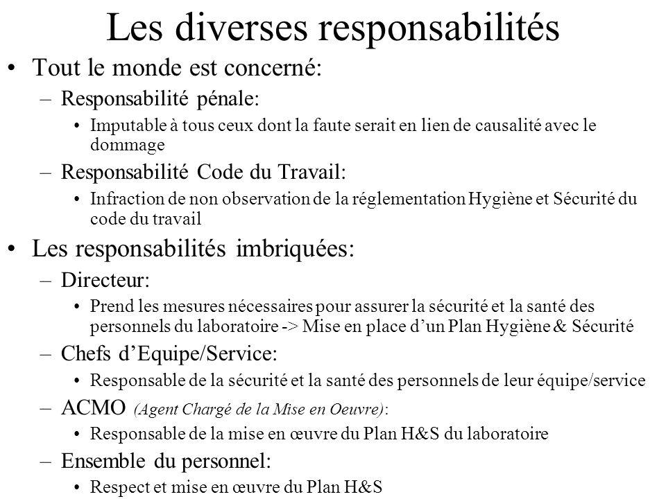 Les diverses responsabilités