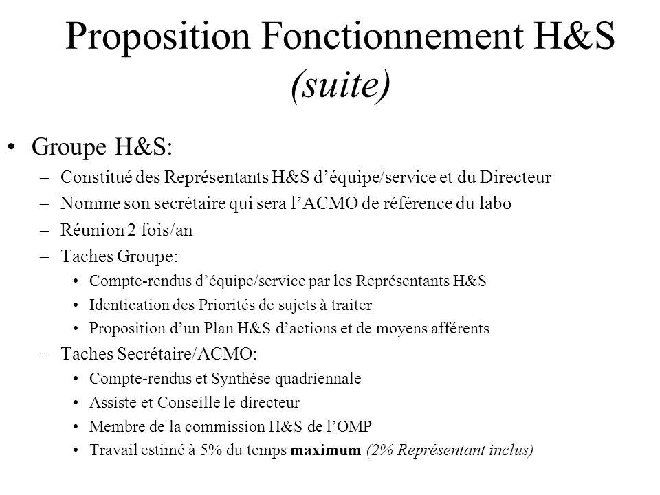 Proposition Fonctionnement H&S (suite)