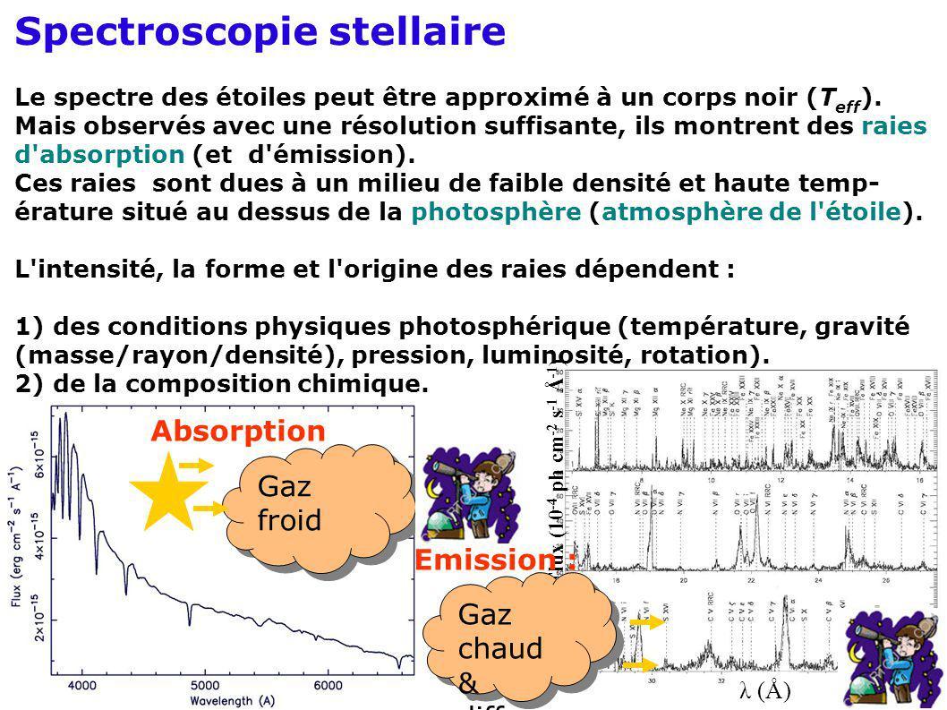 Spectroscopie stellaire