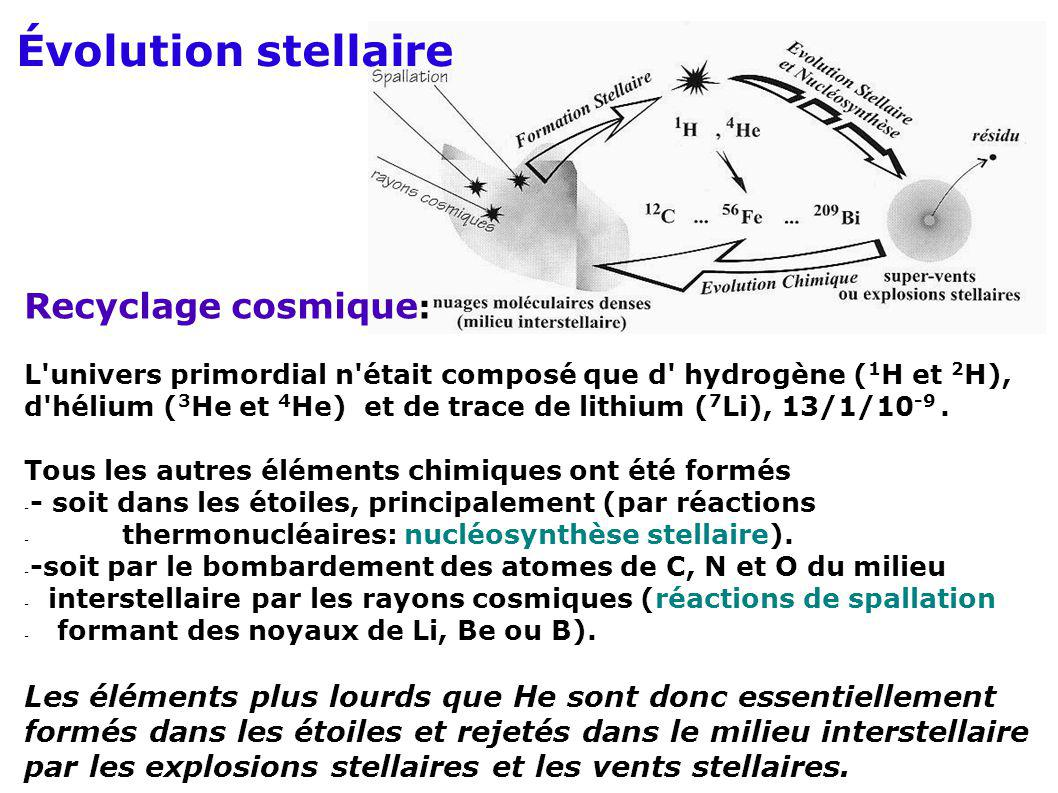 Évolution stellaire Recyclage cosmique:
