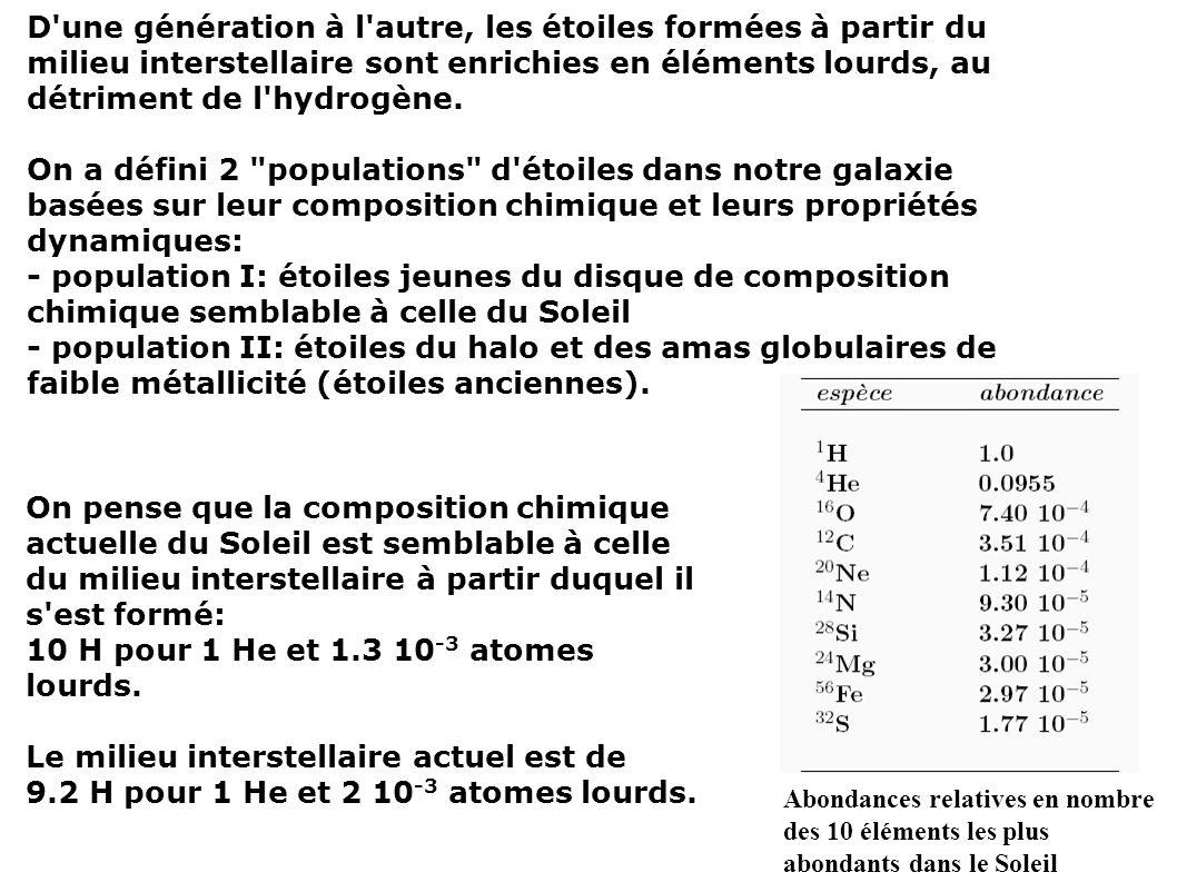 10 H pour 1 He et 1.3 10-3 atomes lourds.