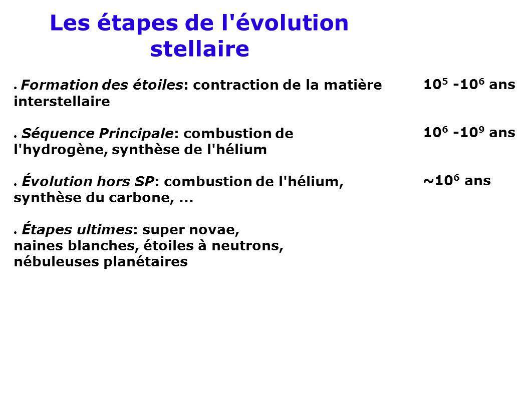 Les étapes de l évolution stellaire