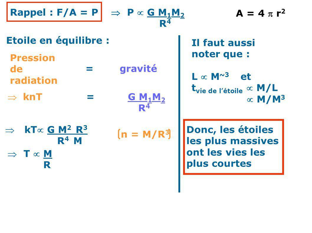 Rappel : F/A = P  P  G M1M2 R4. A = 4  r2. Etoile en équilibre : Il faut aussi. noter que :