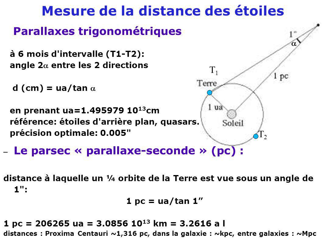 Mesure de la distance des étoiles