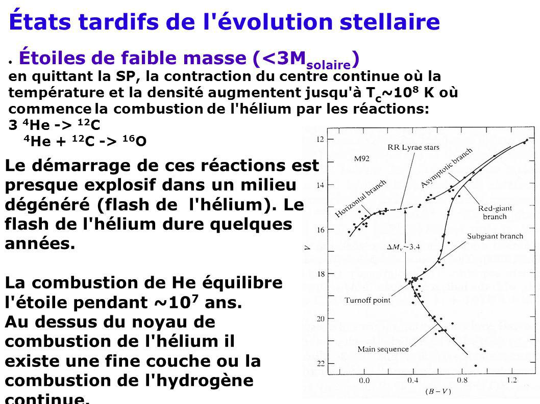 États tardifs de l évolution stellaire