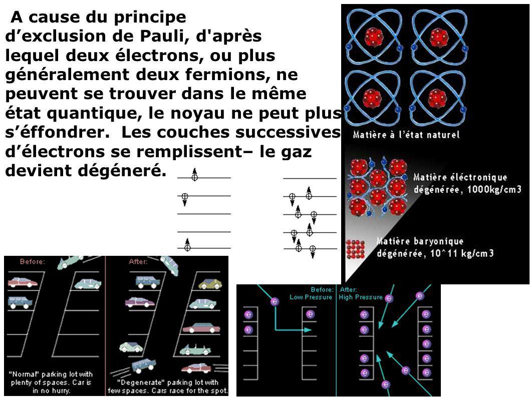 A cause du principe d'exclusion de Pauli, d après. lequel deux électrons, ou plus.